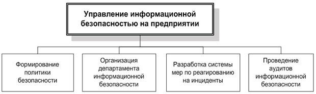ОБЕСПЕЧЕНИЕ БЕЗОПАСНОСТИ ИНФОРМАЦИОННЫХ РЕСУРСОВ в КУРСКЕ